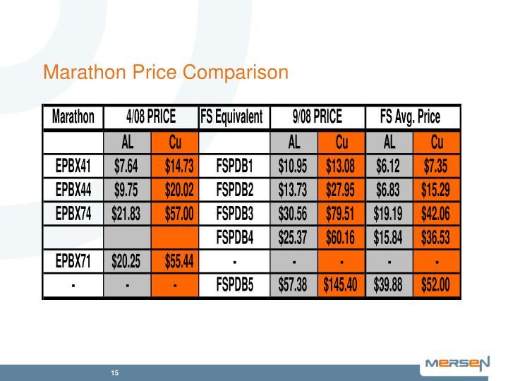 Marathon Price Comparison
