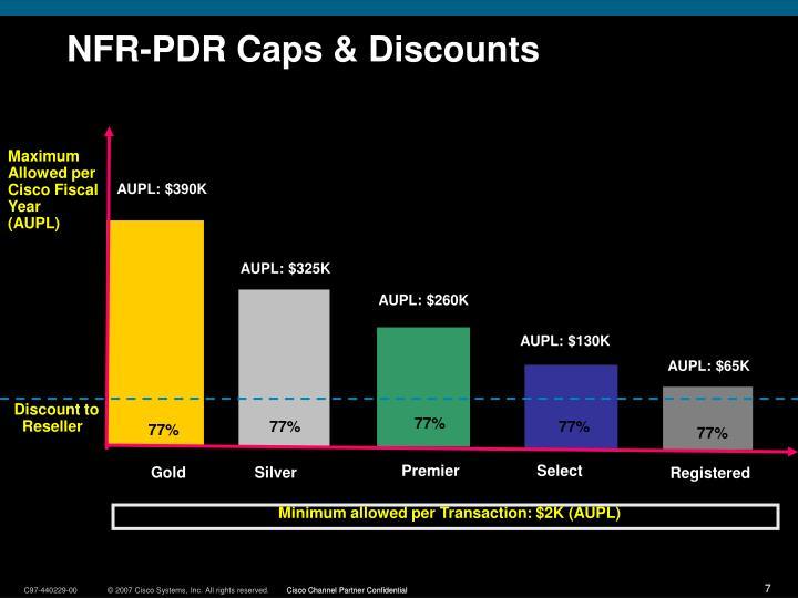 NFR-PDR Caps & Discounts
