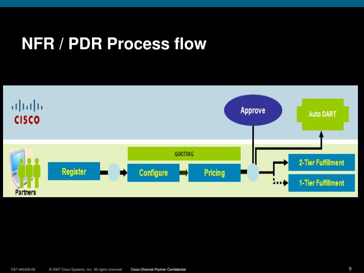 NFR / PDR Process flow