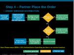 step 4 partner place the order