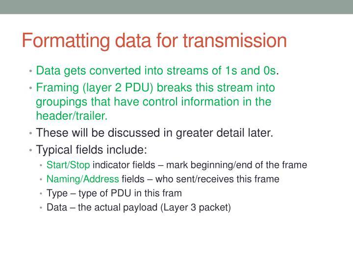 Formatting data for transmission