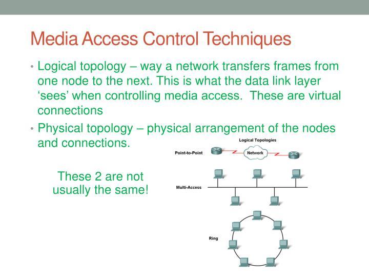 Media Access Control Techniques