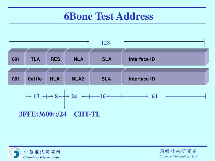6Bone Test Address