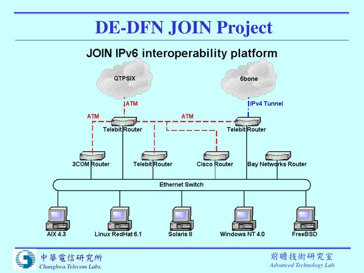DE-DFN JOIN Project