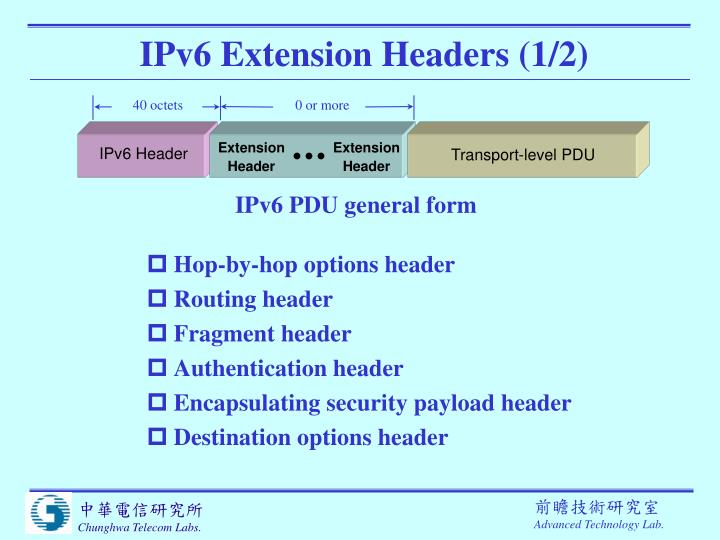 IPv6 Extension Headers (1/2)