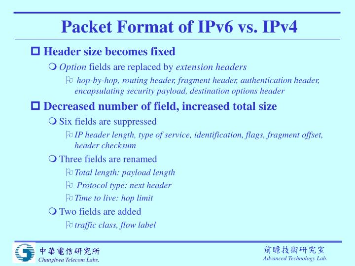Packet Format of IPv6 vs. IPv4