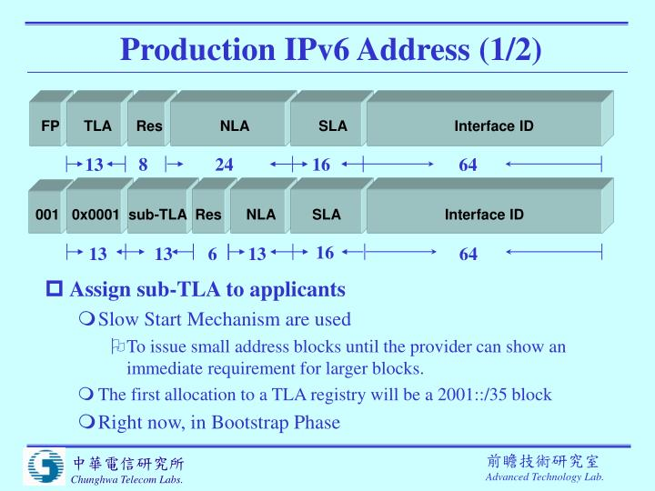 Production IPv6 Address (1/2)