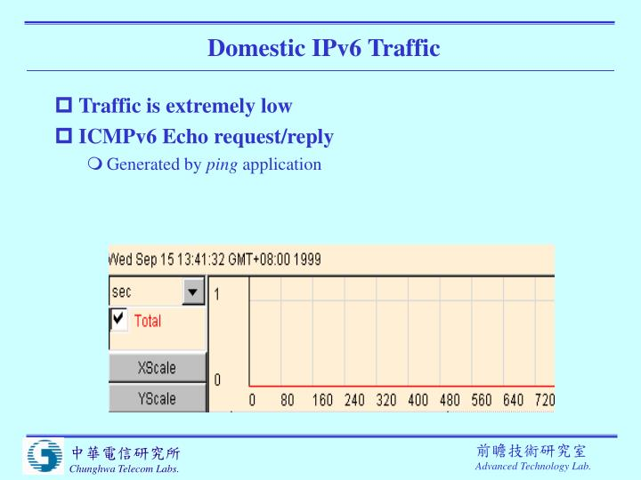 Domestic IPv6 Traffic