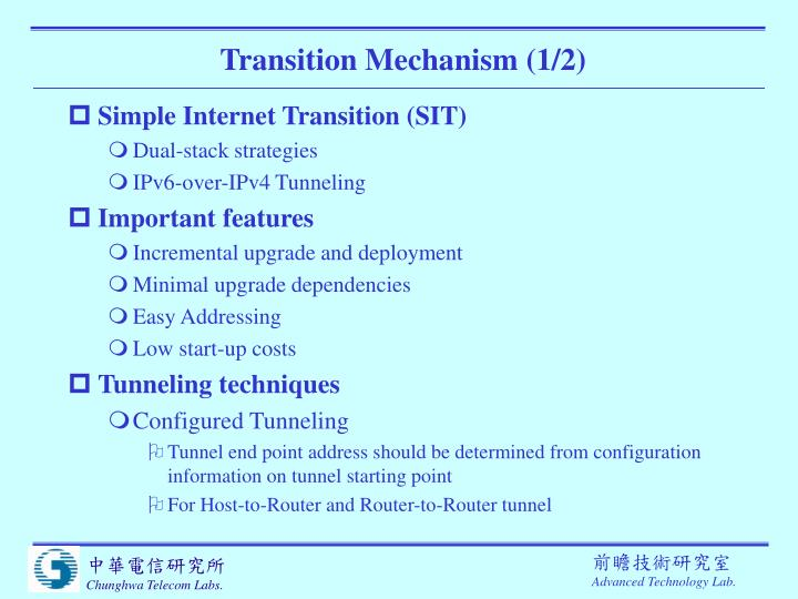 Transition Mechanism (1/2)