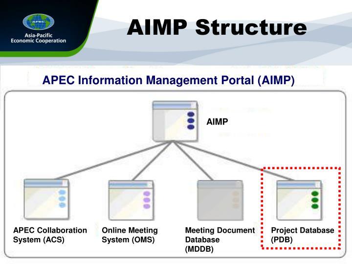 AIMP Structure