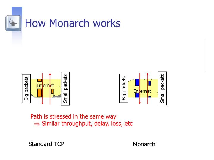 How Monarch works