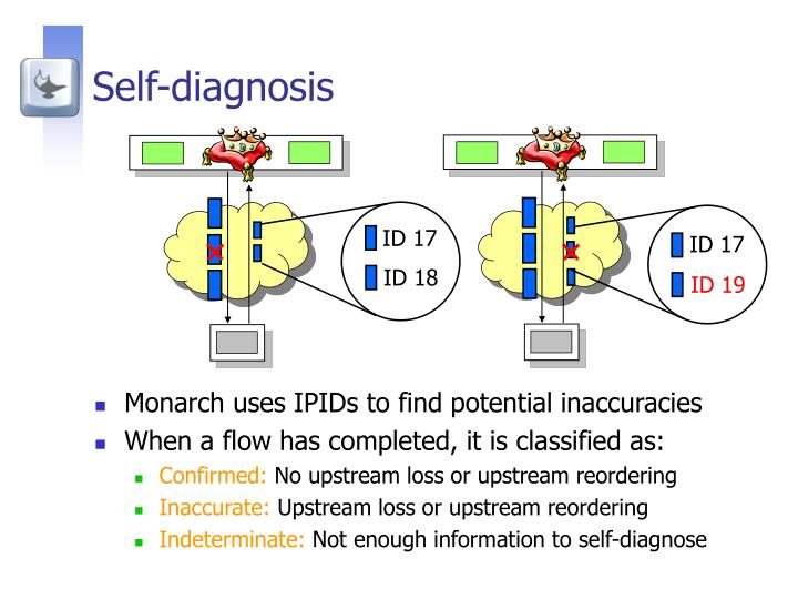 Self-diagnosis