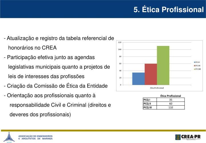 5. Ética Profissional