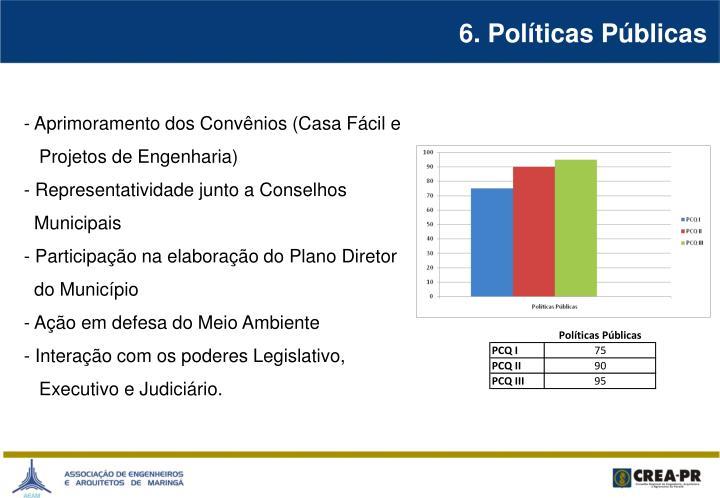 6. Políticas Públicas