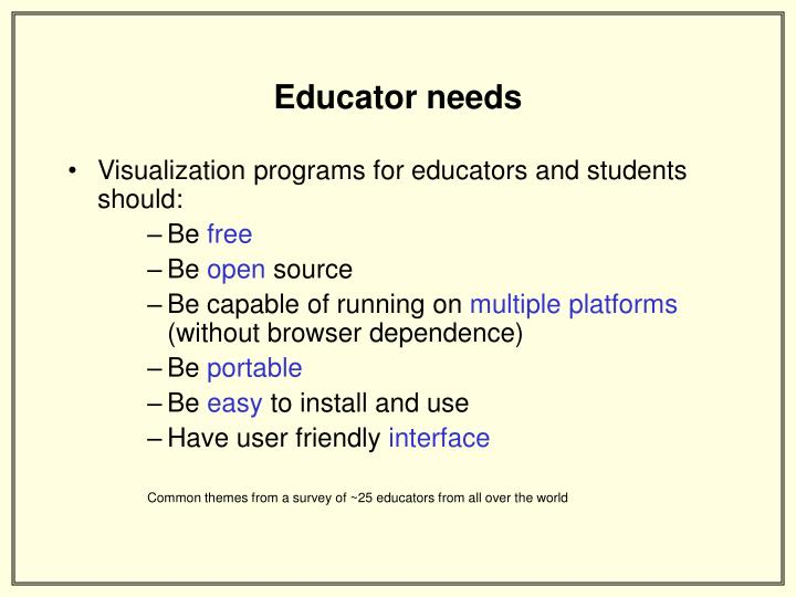 Educator needs
