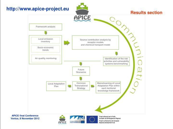 http://www.apice-project.eu