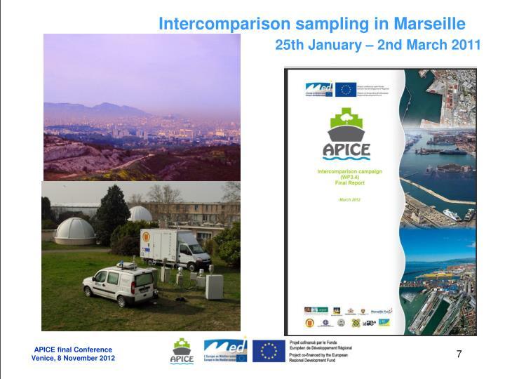 Intercomparison sampling in Marseille