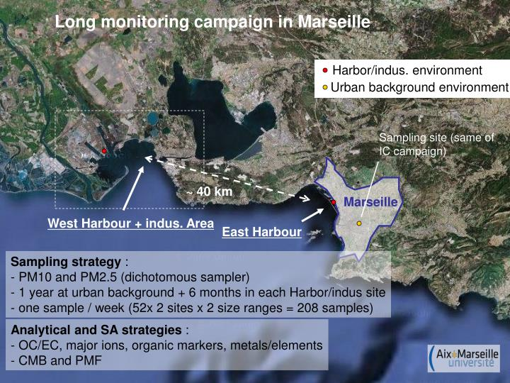Long monitoring campaign in