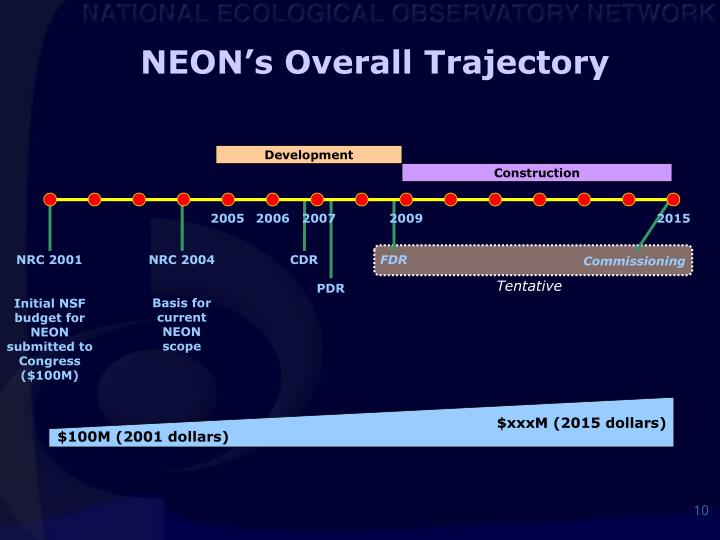 NEON's Overall Trajectory