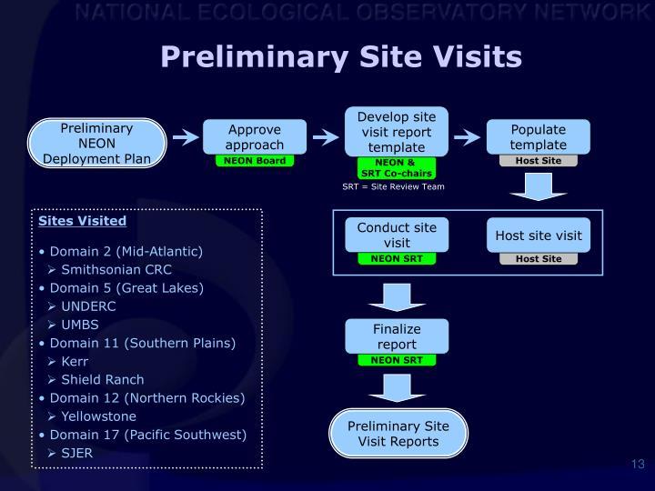Preliminary Site Visits