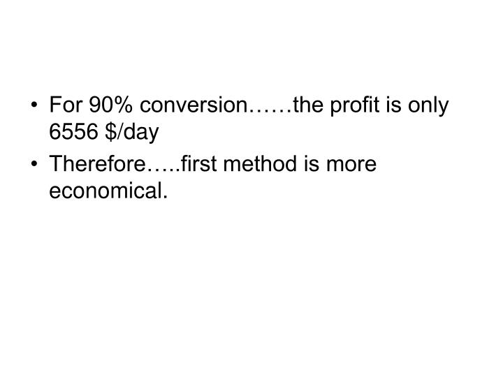 For 90% conversion……the profit is only 6556