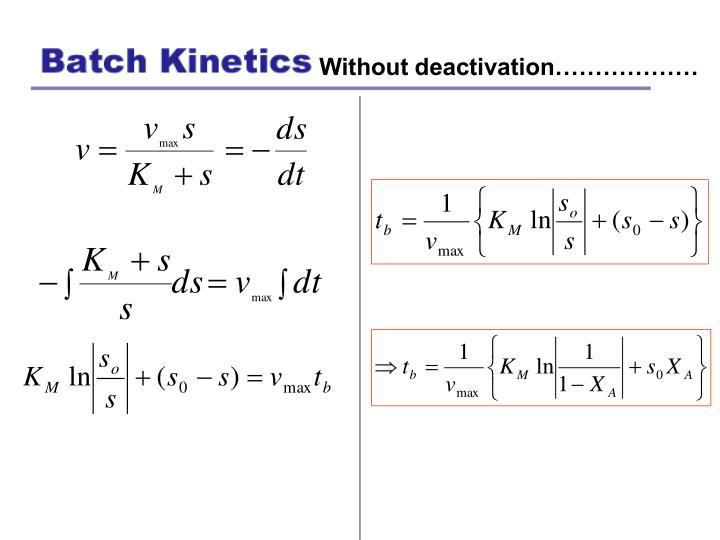 Without deactivation………………