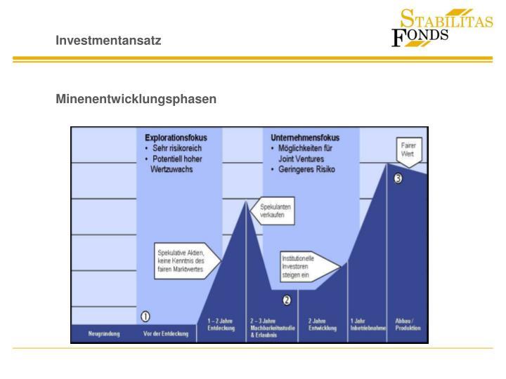 Investmentansatz