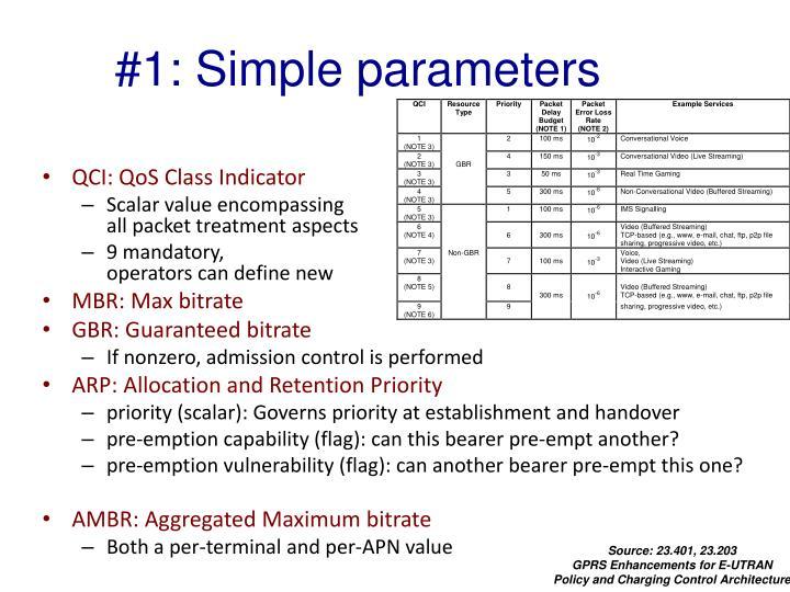 #1: Simple parameters