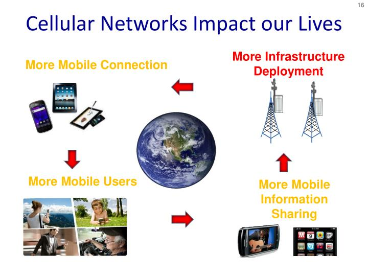 Cellular Networks Impact our Lives