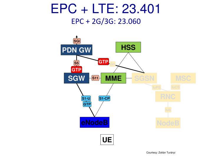EPC + LTE: 23.401