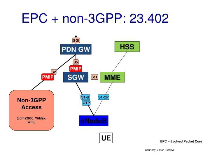 EPC + non-3GPP: 23.402