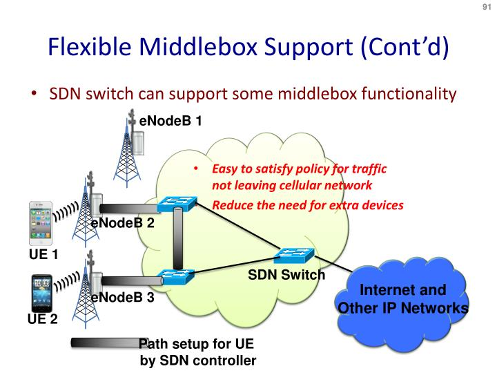 Flexible Middlebox Support (Cont
