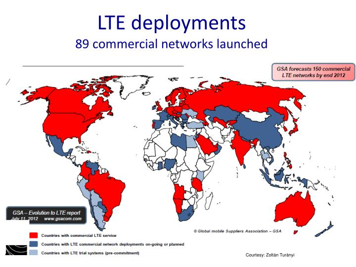 LTE deployments