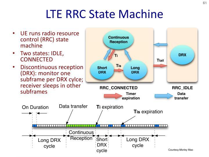LTE RRC State Machine