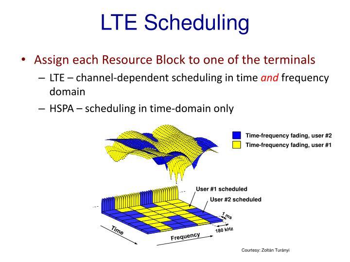 LTE Scheduling