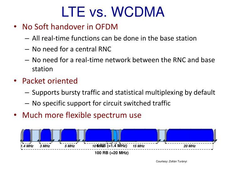 LTE vs. WCDMA