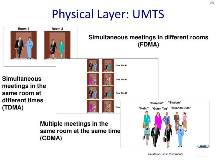 Physical Layer: UMTS