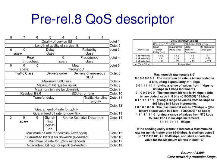 Pre-rel.8 QoS descriptor