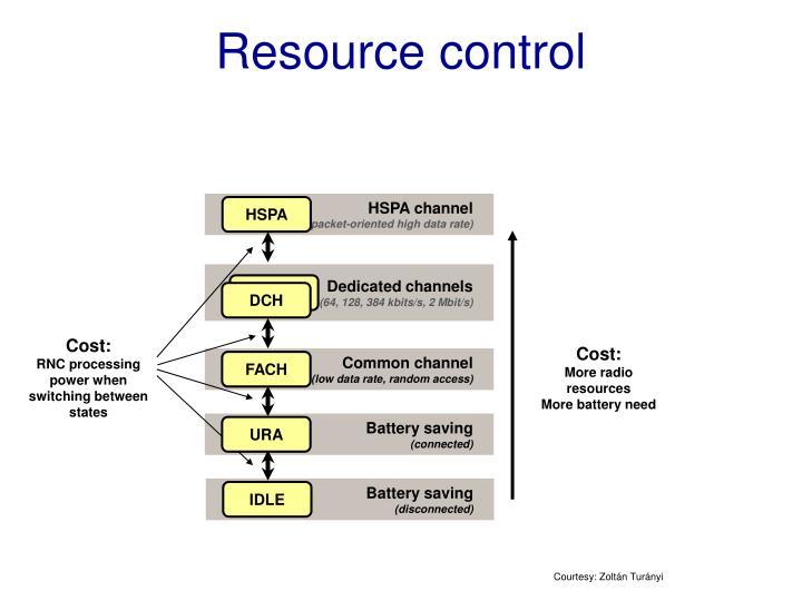 Resource control