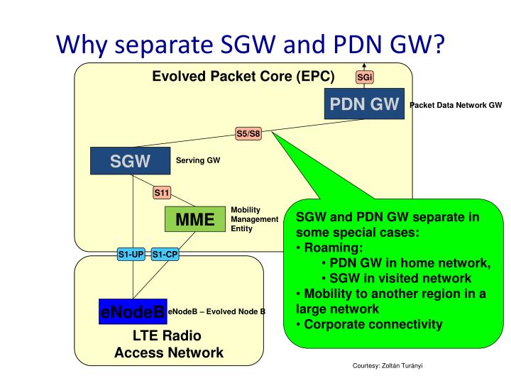 Why separate SGW and PDN GW?