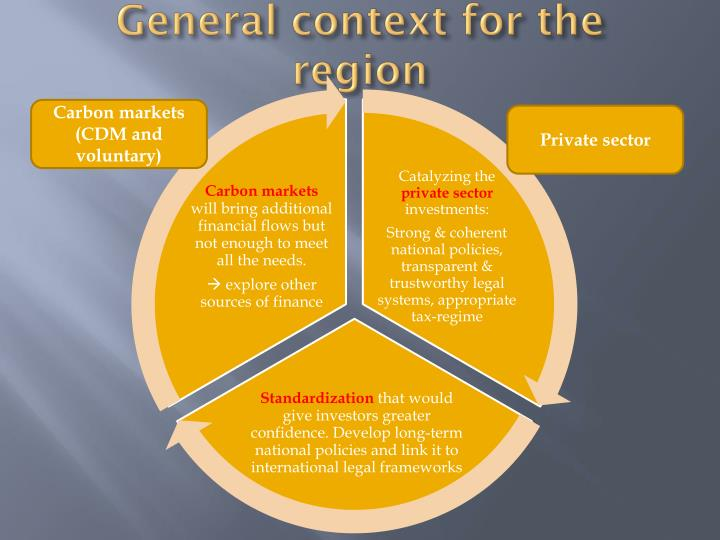 General context for the region