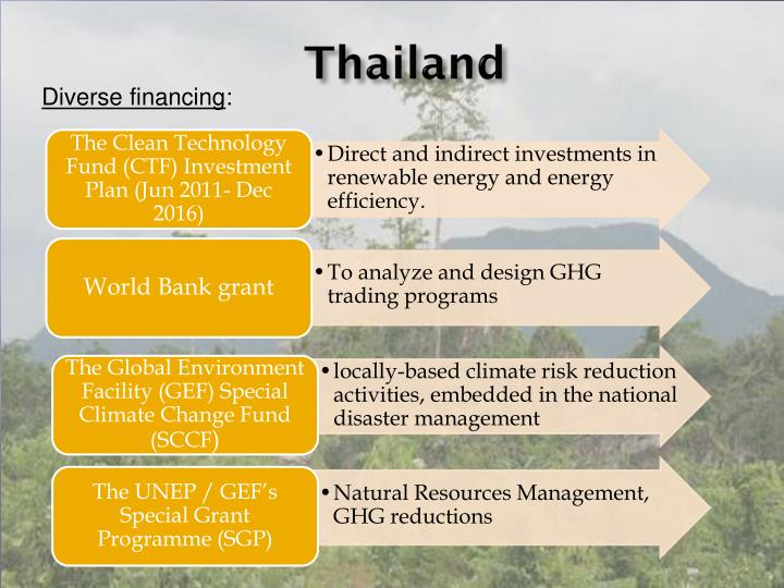 The UNEP / GEF's Special Grant