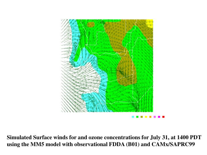 Simulated Surface winds for and ozone concentrations for July 31, at 1400 PDT
