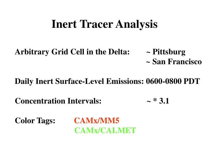Inert Tracer Analysis