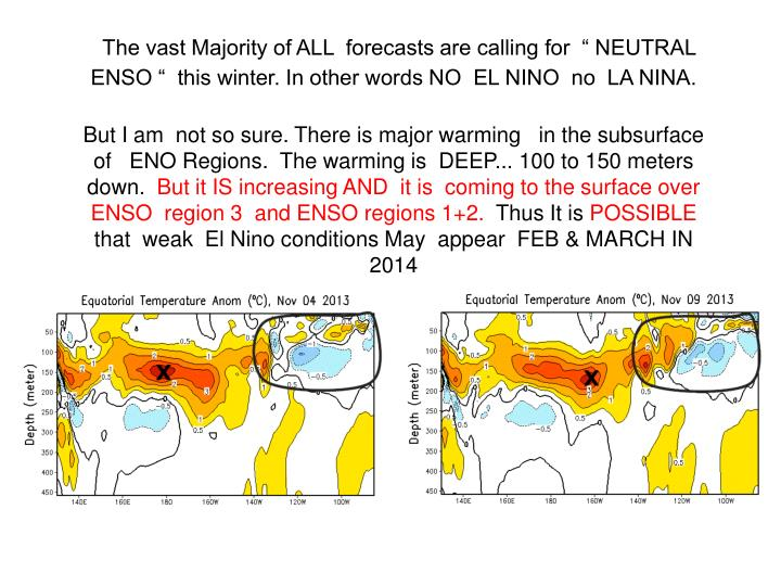 """The vast Majority of ALL  forecasts are calling for  """" NEUTRAL  ENSO """"  this winter. In other words NO  EL NINO  no  LA NINA."""