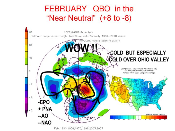FEBRUARY   QBO  in the
