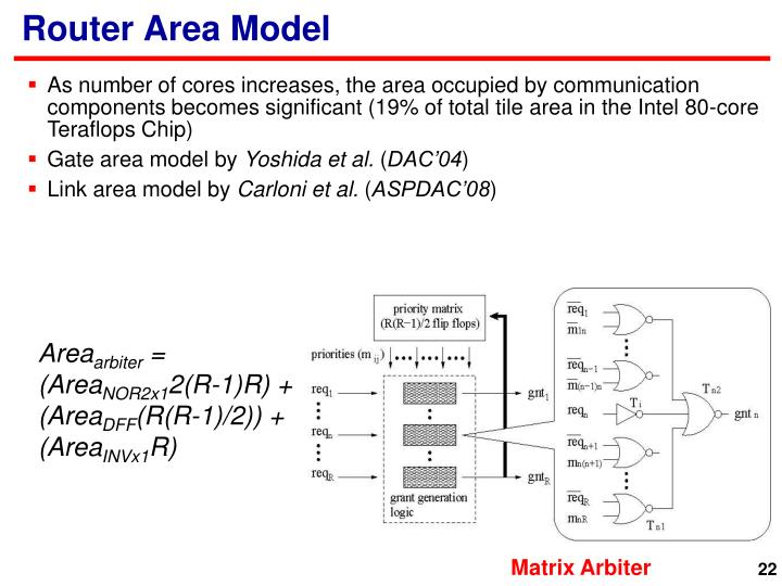 Router Area Model