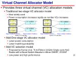 virtual channel allocator model