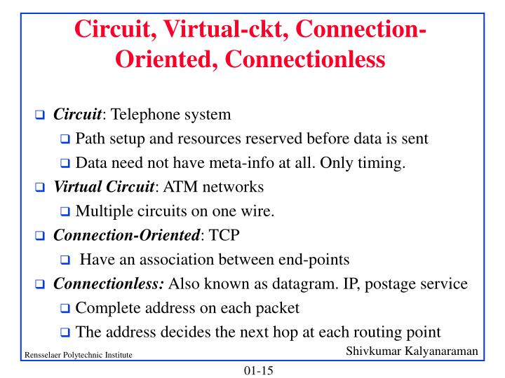 Circuit, Virtual-ckt, Connection-Oriented, Connectionless