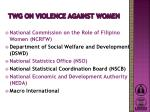 twg on violence against women
